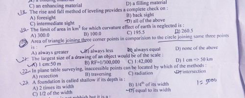 Civil Sub Engineer -Written Exam २०७१/०२/१४